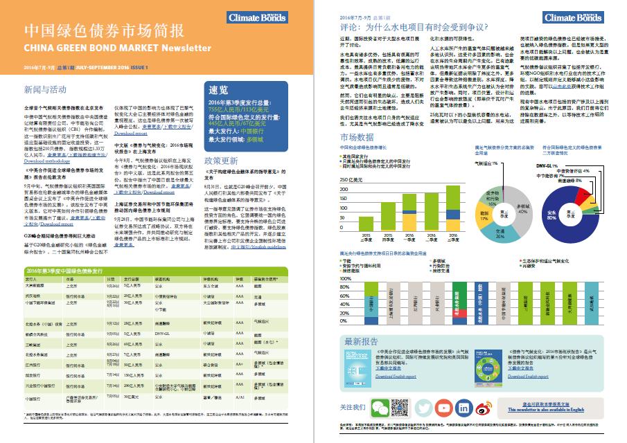 china green bond market newsletter climate bonds initiative