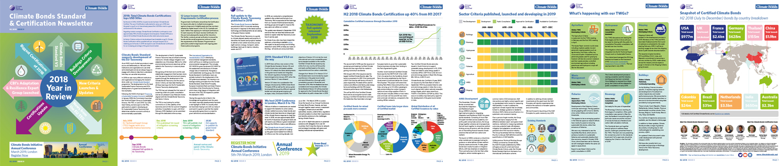 Climate Bonds Standard & Certification Newsletter | Climate