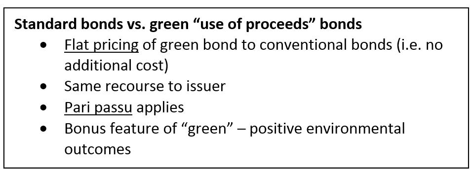 secured bond definition