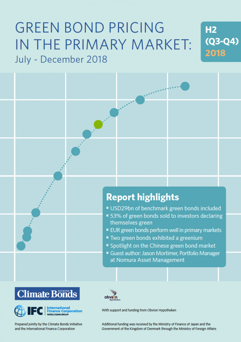 Green bond pricing in the primary market: July - December 2018