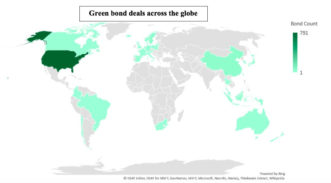 MINI ATLAS DU DÉVELOPPEMENT GLOBAL Affaires et Finances personnelles Bourse et marchés financiers