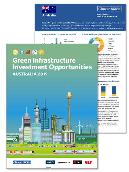 Climate Bonds Initiative - Blog