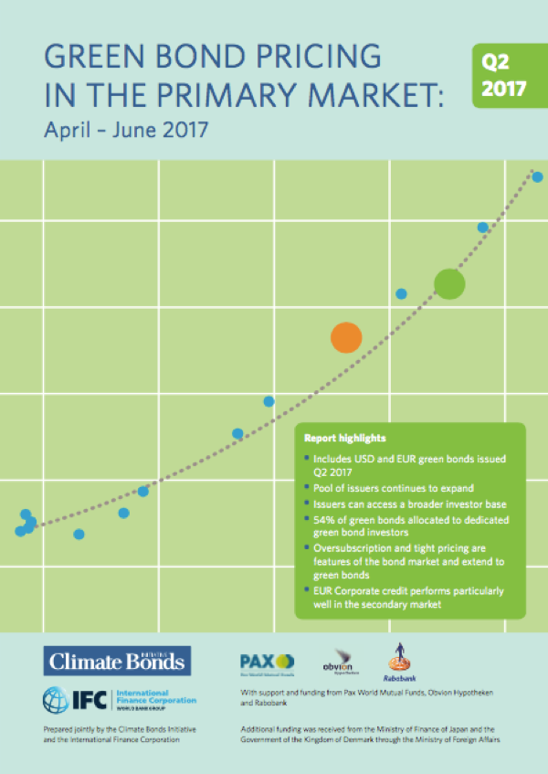 Green Bond Pricing In The Primary Market April June - Primary market
